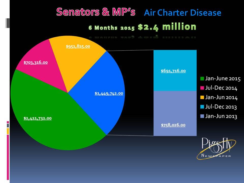 AirCharter_Disease (2)