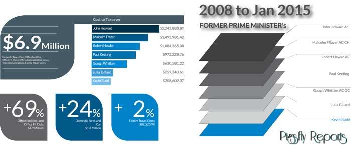 Web_700pxFormer_PM_Layers_Graph