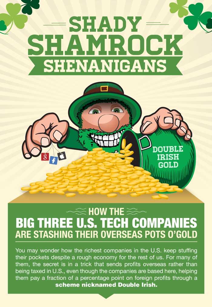 double-irish-taxes